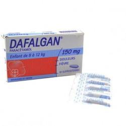 Dafalgan suppositoire 150 mg