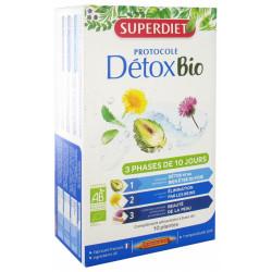 Superdiet Protocole Détox
